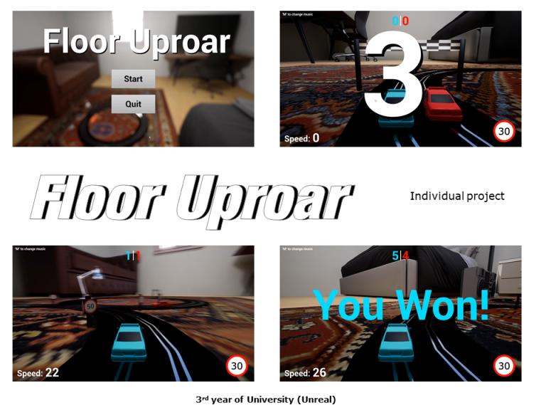 Floor Uproar